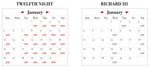 The January calendar of Twelfth Night and Richard III