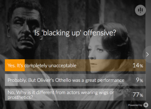 """Is blacking up offensive survey,"" as of April 25, 7 pm"